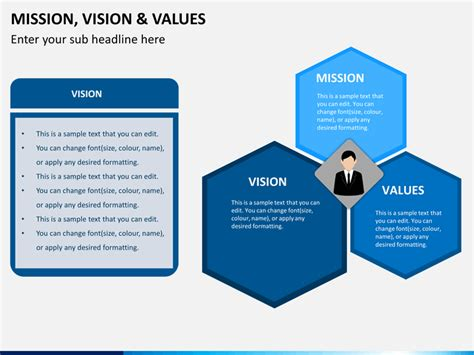 powerpoint templates free vision mission vision and values powerpoint template sketchbubble