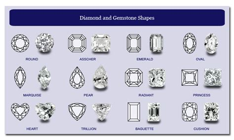engagement ring   indian wedding guide