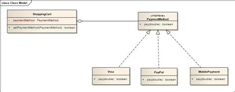 java design pattern strategy design patterns givantha kalansuriya blog