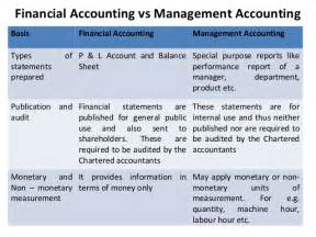 Management Accounts Sample Reports Cost Amp Management Accounting