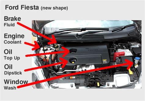 ford ka bonnet diagram show me tell me 187 broughton school of motoring