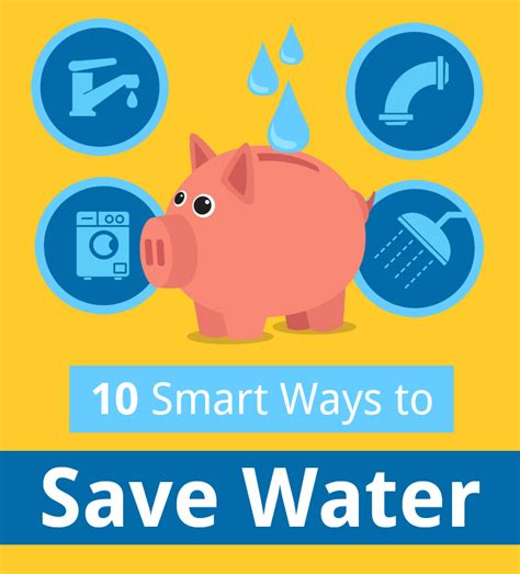 how much will i save if i install solar panels 10 smart ways to save water that cost to nothing