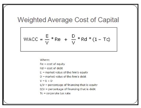Average Total Cost Of An Mba by Weighted Average Cost Of Capital Rm Nisperos