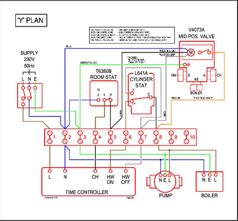 honeywell 3 port valve wiring diagram honeywell diverter