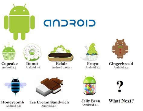 android version 4 2 2 comparisons of all android versions cool new tech
