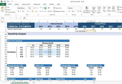 Excel Sensitivity Analysis Course Financial Modeling Class Sensitivity Analysis Excel Template