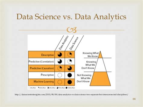 Mba In Data Science And Data Analytics In India by Introduction To Data Mining Business Intelligence And