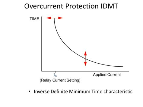diagram of idmt relay choice image how to guide and refrence