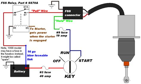 fuel stop solenoid wiring diagram stop free printable wiring diagrams