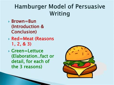 Persuasive Essay Model by Ppt Hamburger Model Of Persuasive Writing Powerpoint Presentation Id 2235838