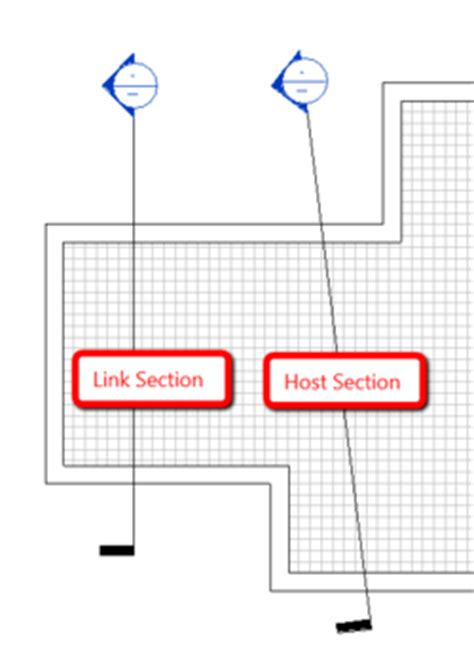 section cut line using annotation from linked views troubleshooting