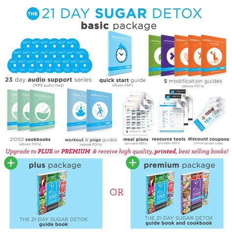 Sugar Detox Diet Reviews by The 21 Day Sugar Detox Diet Plan Review And Recipes