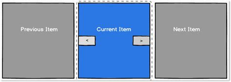 xaml button layout wpf button control template what is control template in