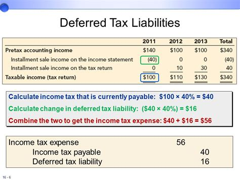 deferred tax calculation template accounting for income taxes ppt