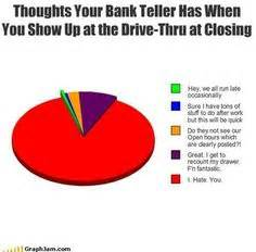 the of a bank teller on bank teller