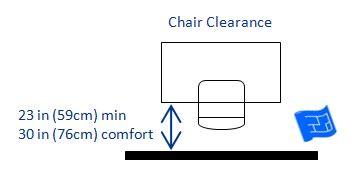 4 Bedroom Double Wide desk dimensions