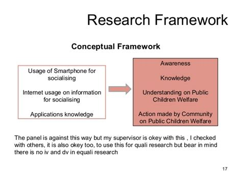 sle of conceptual framework in research paper slides presentation exle for defence