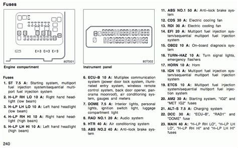 2005 scion tc fuse box diagram scion tc fuse box fuse box and wiring diagram