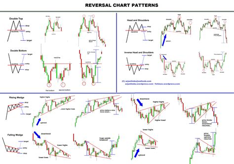 pattern day trader cryptocurrency cryptocurrency trading deel 2 lees hier allesovercrypto nl