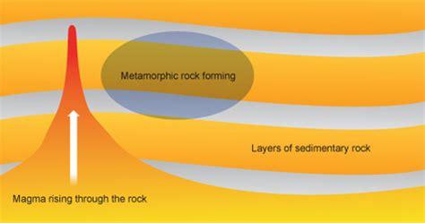 diagram of metamorphic rock mgc worlds202 bitesize rocks and the rock cycle