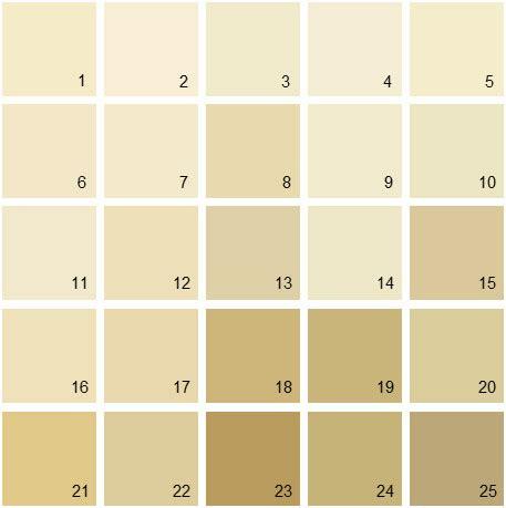 benjamin paint colors yellow palette 03 house