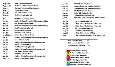 Calendar Keller Isd 2016 2017 Keller Isd Calendar Ebook