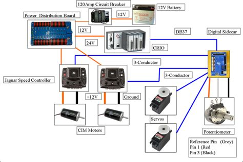 robotics wiring diagram 2014 frc wiring diagram