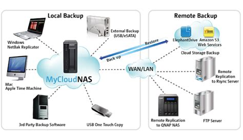 image gallery home network attached storage