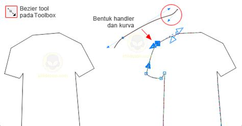 design t shirt corel draw make a t shirt design with coreldraw corel draw effect
