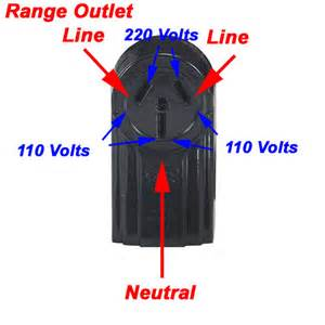 dryer plug wiring diagram dryer free engine image for