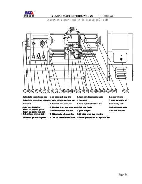 Lathe Machine Wiring Diagram - All about Lathe Machine