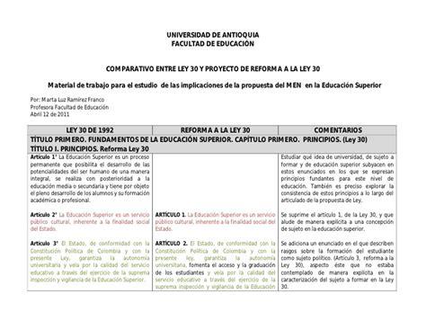 cuadro comparativo de presupuesto y proyecto cuadro comparativo ley 30 de 1992 y proyecto de reforma