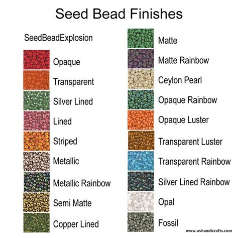 bead sizing chart printable bead chart pictures to pin on pinsdaddy