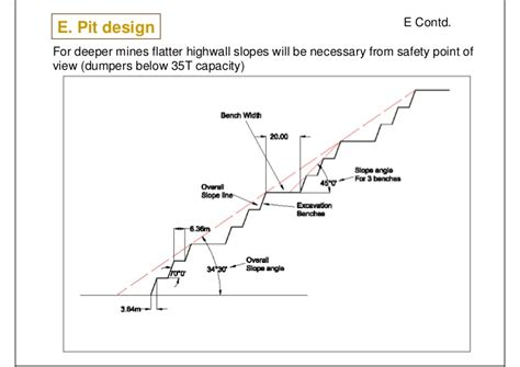 bench in mining design of openpit mining