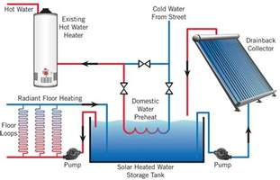 Montana Floor Plans a double duty solar solution how to build a solar water