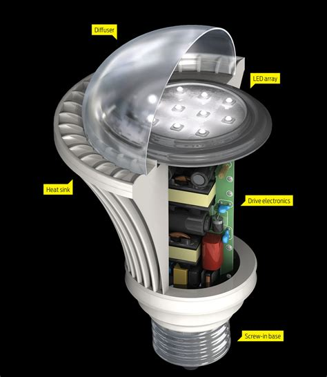 led lamp components explained amp bulbs from commercial