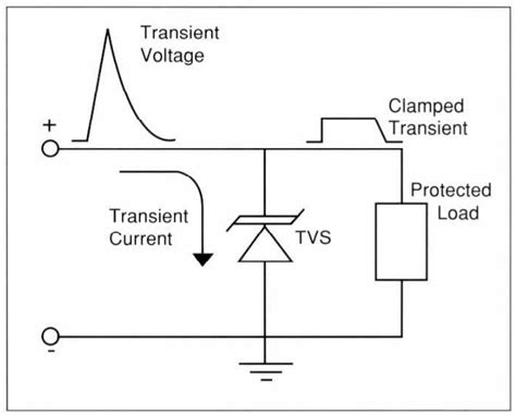 what is a transient voltage suppression diode what is a transient voltage suppressor diode