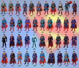 Michigan Blinds The Evolution Of Superman 1938 2011 Visual Ly
