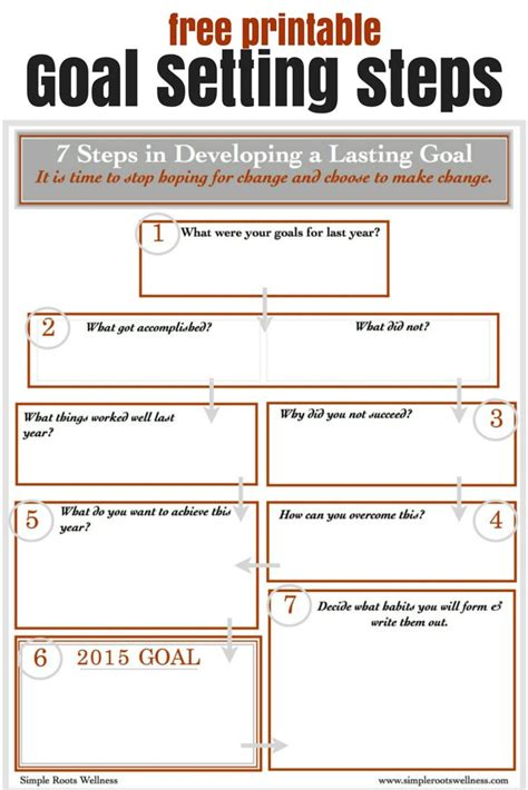 brian tracy goal setting template 17 best images about goals mountain climbing analogy on