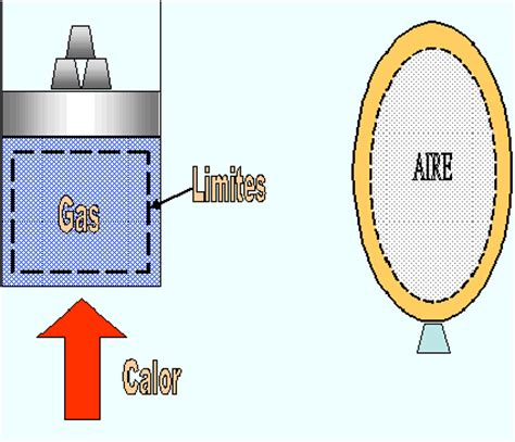 t simplemente t volumen b00itzc1b4 conceptos b 193 sicos de termodin 193 mica y mec 193 nica de los fluidos