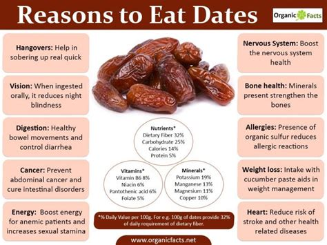 Or Date Dates