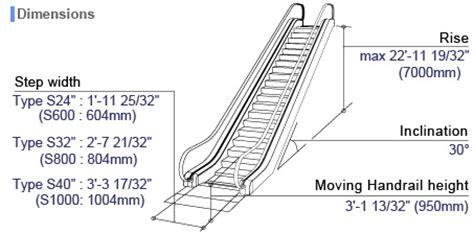 design criteria and principles for lifts and escalators elevators escalators mitsubishi electric