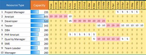 resource planning template calendar template 2016