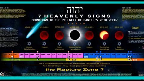 prophecy in the sun moon and stars is this biblical 2015 four blood moons page 3 pics about space