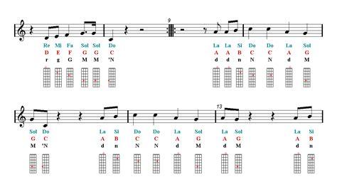 Me Up Avicii Flute Sheet Guitar Chords Easy   178.128.108.15