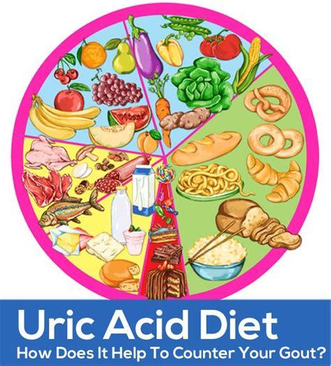 Uric Acid Detox Bath by Best 25 Gout Remedies Ideas On Gout Uric