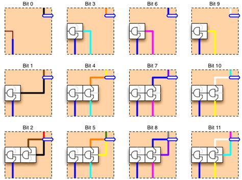 layout from pc pc layout