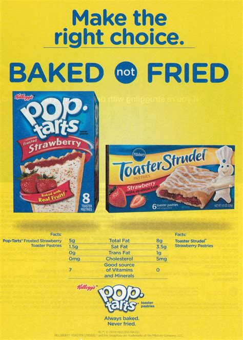 Toaster Strudel Vs Pop weighty matters badvertising pop vs toaster strudel fight