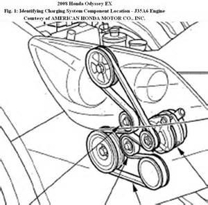 Honda Routing Belts Changing Serpentine Belt On 2008 Honda Odyssey
