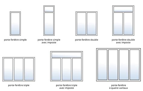 porte interne misure standard porte fen 234 tre standard dimensions prix pvc
